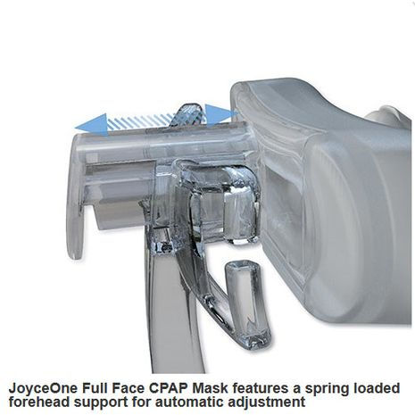 RespBuy-LowenStein-Joyce-One-Nasal-Mask-Detail