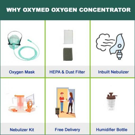 RespBuy-OxyMed-Oxygen-Concentrator-Side