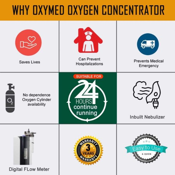 RespBuy-OxyMed-Oxygen-Concentrator-Side1