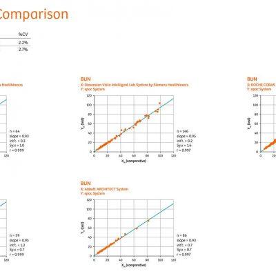 RespBuy-Siemens-EPOC-AVG-Blood-Analyser-Output